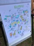 Ecotipia sketch